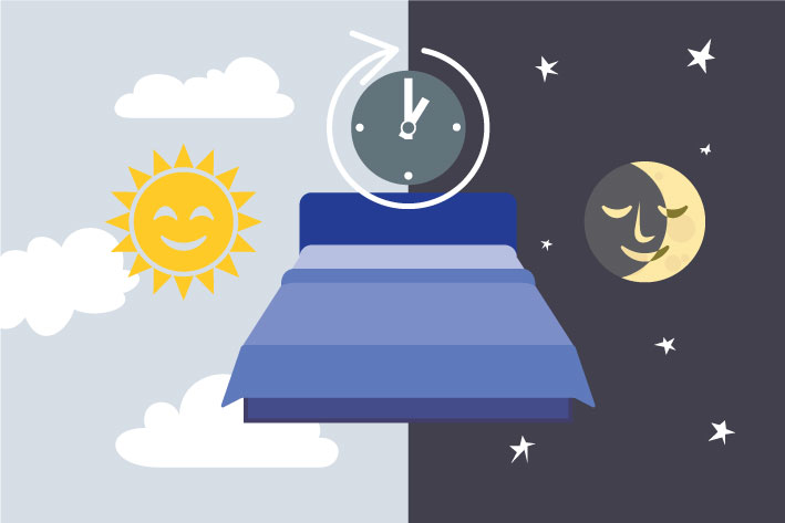 Work Wellness and the Circadian Rhythm