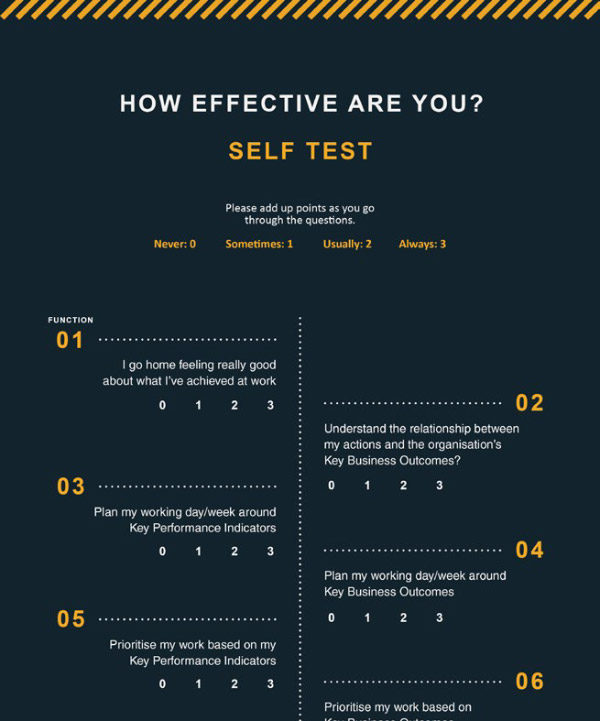 [Infographic] How effective are you? Self test [Free tool]